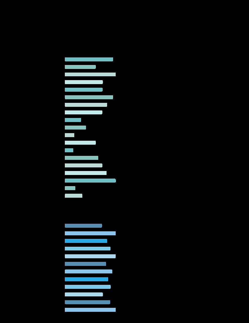 Richbourg Biomedical Visualization Resume