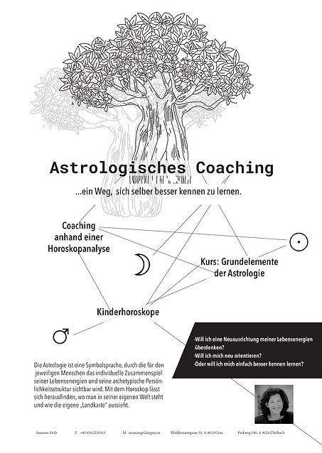Astrologische Coaching Poster