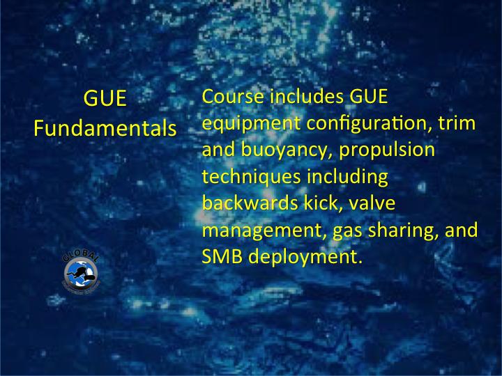 GUE_Fundamentals