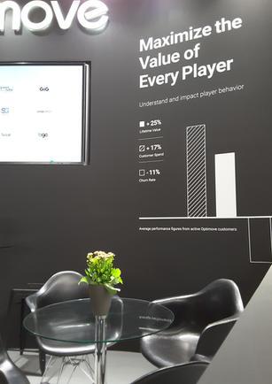 Optimove iGaming 2018 Amsterdam