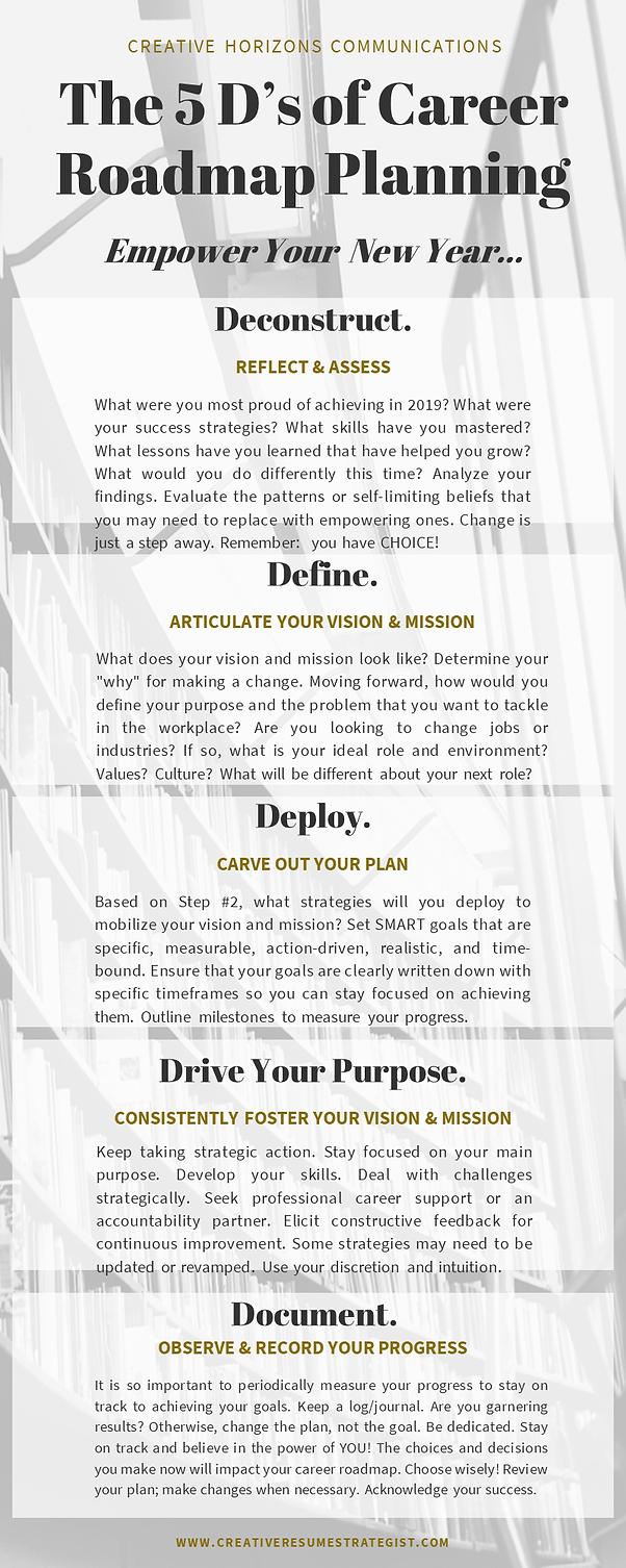 5 Step Career Roadmap Planning Process f