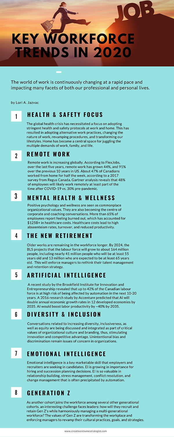 KEY WORKFORCE TRENDS IN 2020.png