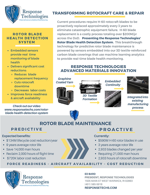RT Predictive Maintenance for Rotor Blad