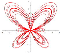 Butterfly_curve.png