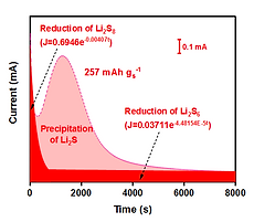 Electrochemical_Reaction.png