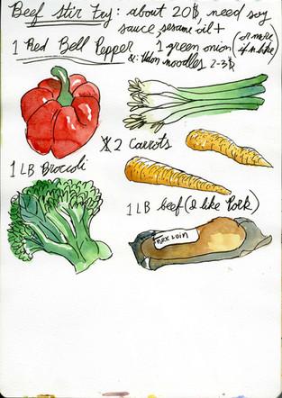 Recipe Sketch