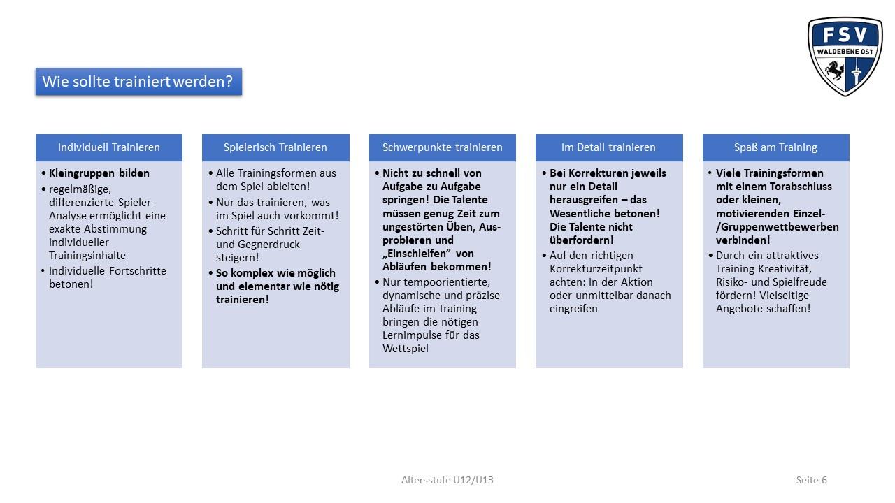 In welchen Organisationsformen sollte trainiert werden?