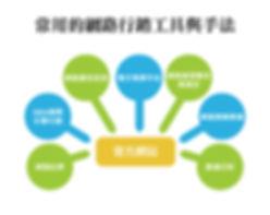 數位網路行銷規劃圖-02.jpg