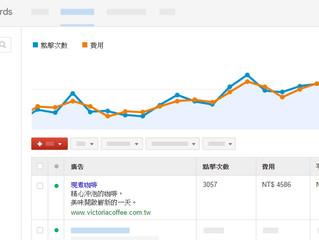 超過80%流量是由Google平台流入,直接推升業績成長