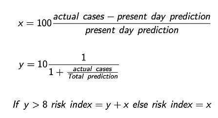riskindex2.png