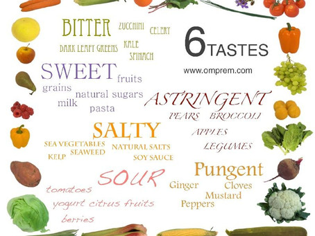 spices 6 ayurveda szerint