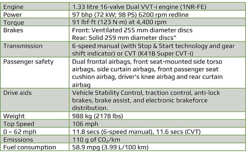 Table Cygnet 1.jpg