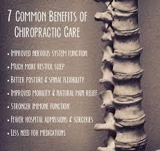 Chiro Care and Massage
