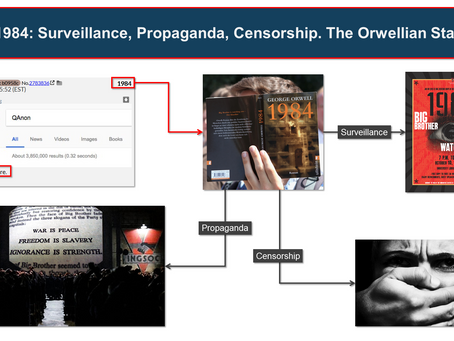 SerialBrain2 decodes Q: Nothing to See Here. What does Q mean?