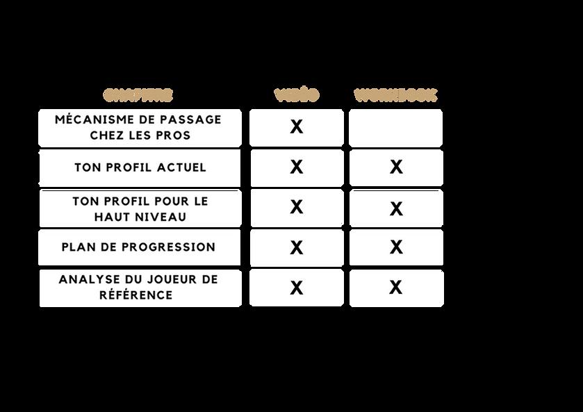 Violet Confetti Tâches Quotidiennes Tableau.png