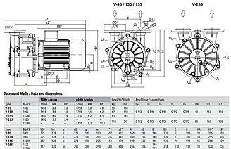 Технические характеристики V95.JPG
