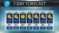 1 Weather Graphics.png
