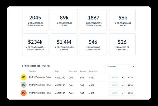 Bederr - Marketing-Analytics-33.png