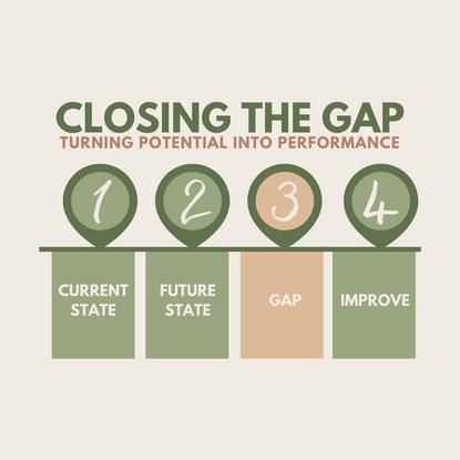 Persoonlijke groei door een GAP analyse