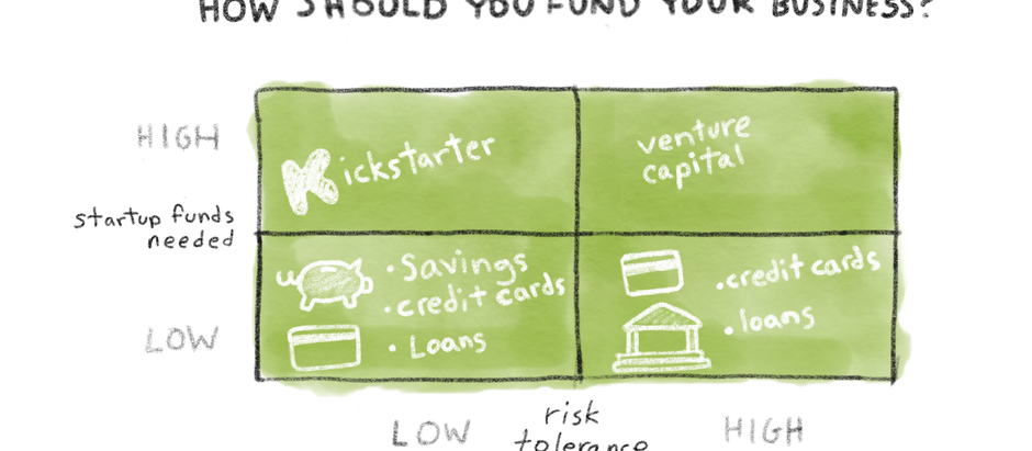 Can you start a business without money?