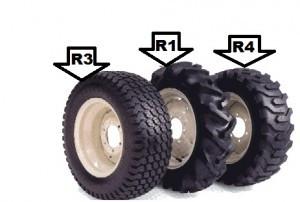 Understanding Tractor Tire Sizes