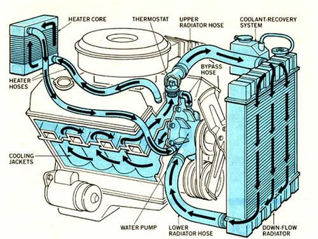 Safely Service Your Tractor Cooling System
