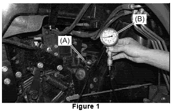 How to Complete an HST Charge Pressure Test on Your Yanmar Tractor