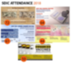 SDIC Meeting Flyers and Attendance 2018.