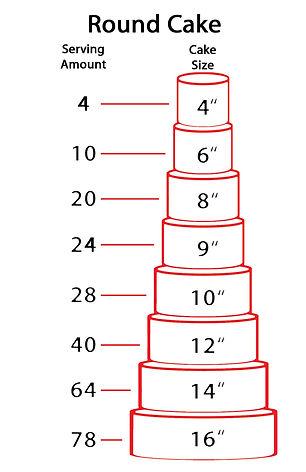 Cake Size round.jpg