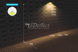 Пример светового распределения Л