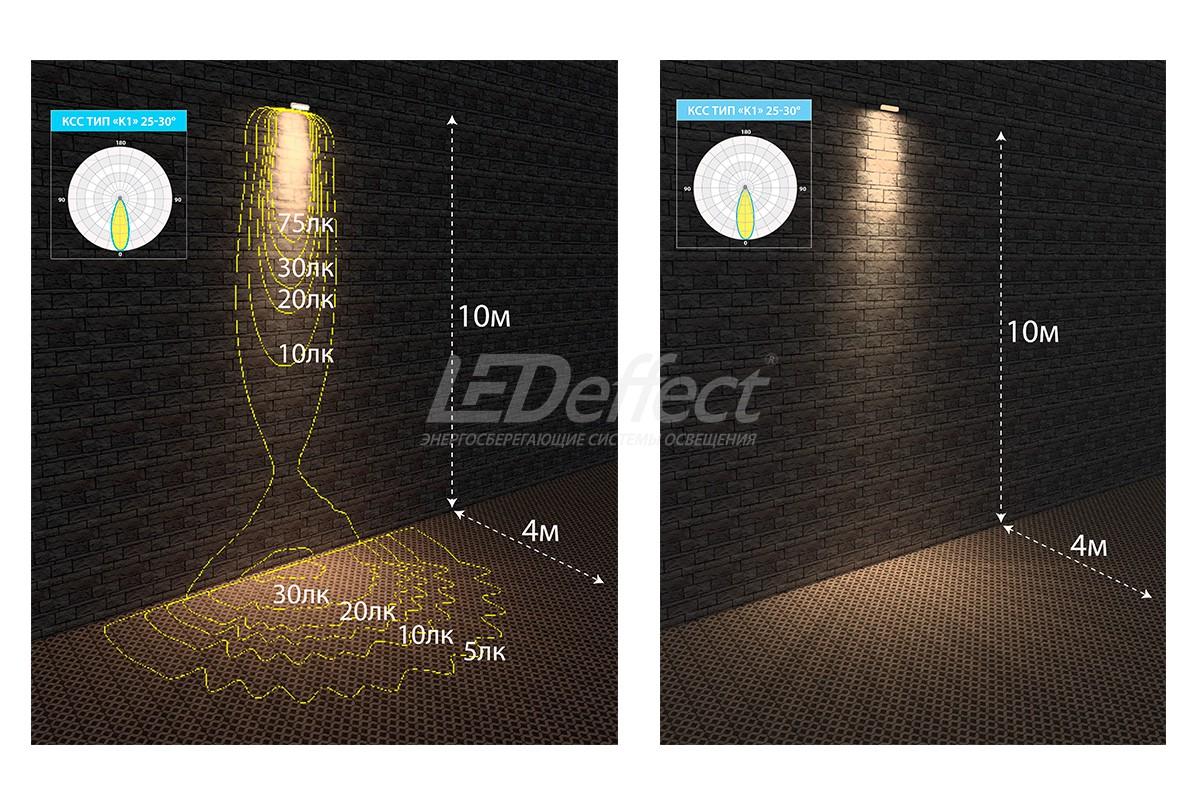 Пример светового распределения К1