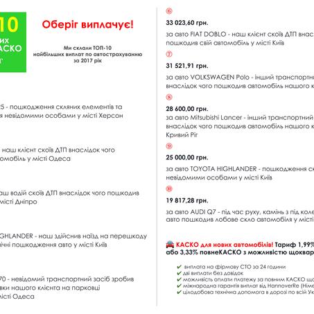 ТОП-10 выплат по КАСКО в 2017 году