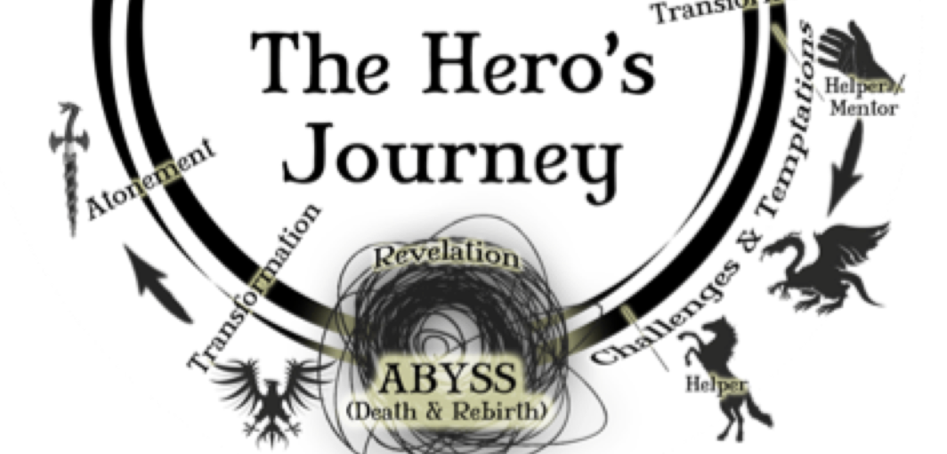 Unexpected Journeys: Travel and Epic in Literary Fantasy