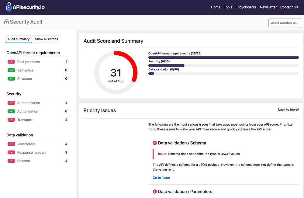 Resultados do Processo de Auditoria de Segurança