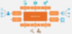wso2-identity-server-arquitetura.png
