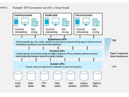 Modelos de Arquiteturas de APIs para Open Banking
