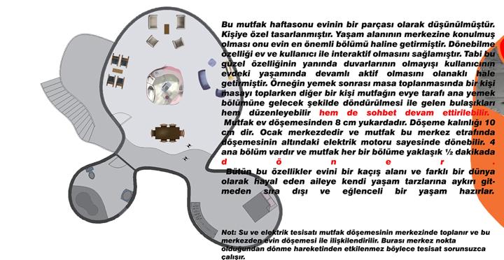 08-mutfak açıklama