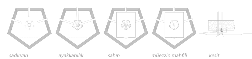 05-plan - SDMIM Mimarlık