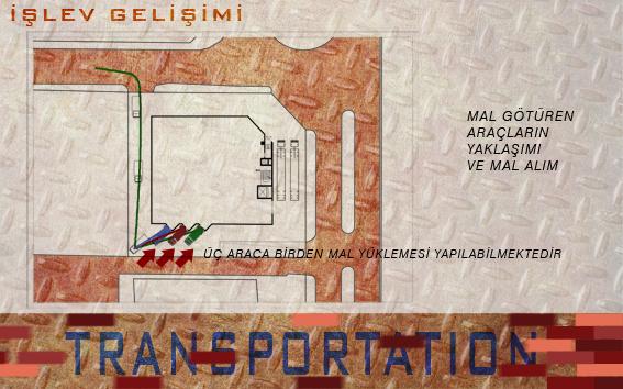 02-İŞLEV GELİŞİM-03