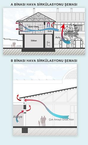 sdmim diyarbakır sürdürülebilir mimari 5