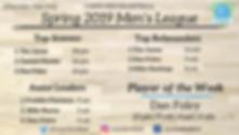 CARPE DIEM BASKETBALL stats post (13).pn