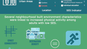Neighbourhood Built Environments and Physical Activity Among low SES Adults in Canada