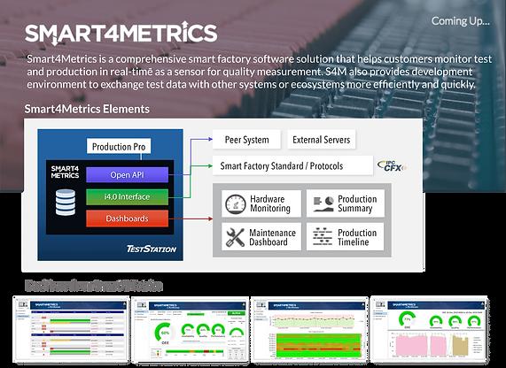 Smart4Metrics-2048x1492.png