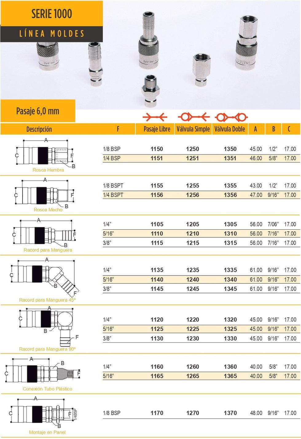13- PAG SERIE 1000 - 1.jpg