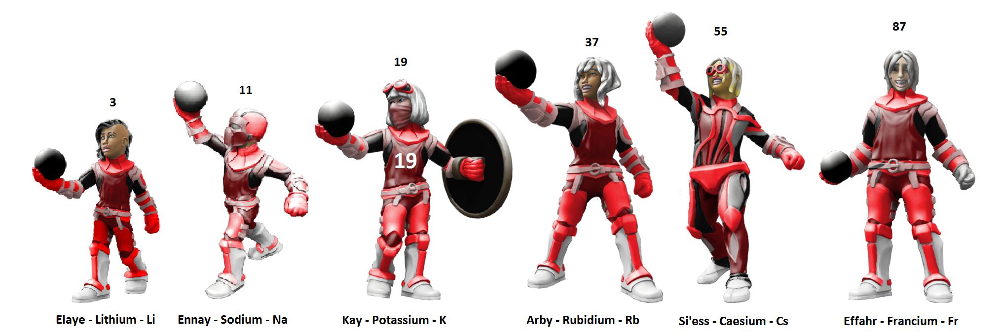 the alkais red uniforms