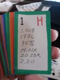 prototype superelements hydrogen card ju