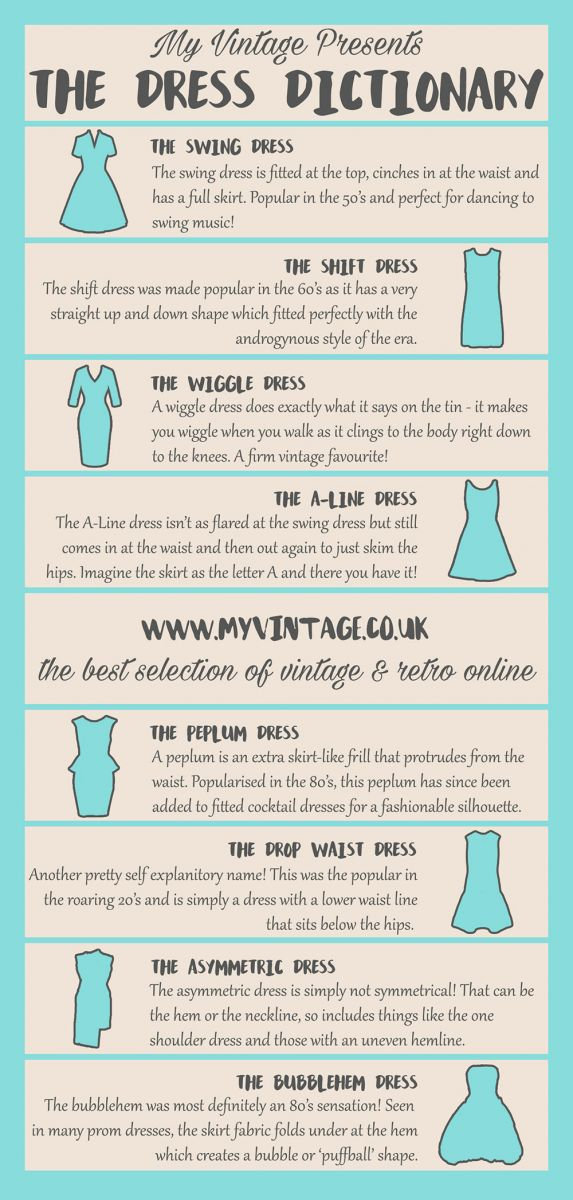 my-vintage-presents-the-dress-dictionary-infographic | Vintage dresses