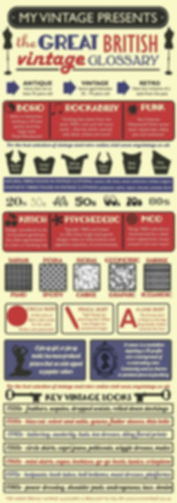 Vintage Glossay Infographic | Vintage Clothing | Vintage Fashion