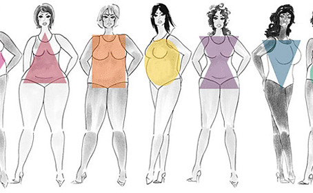 Top 5 Body Shapes and How to Dress Them