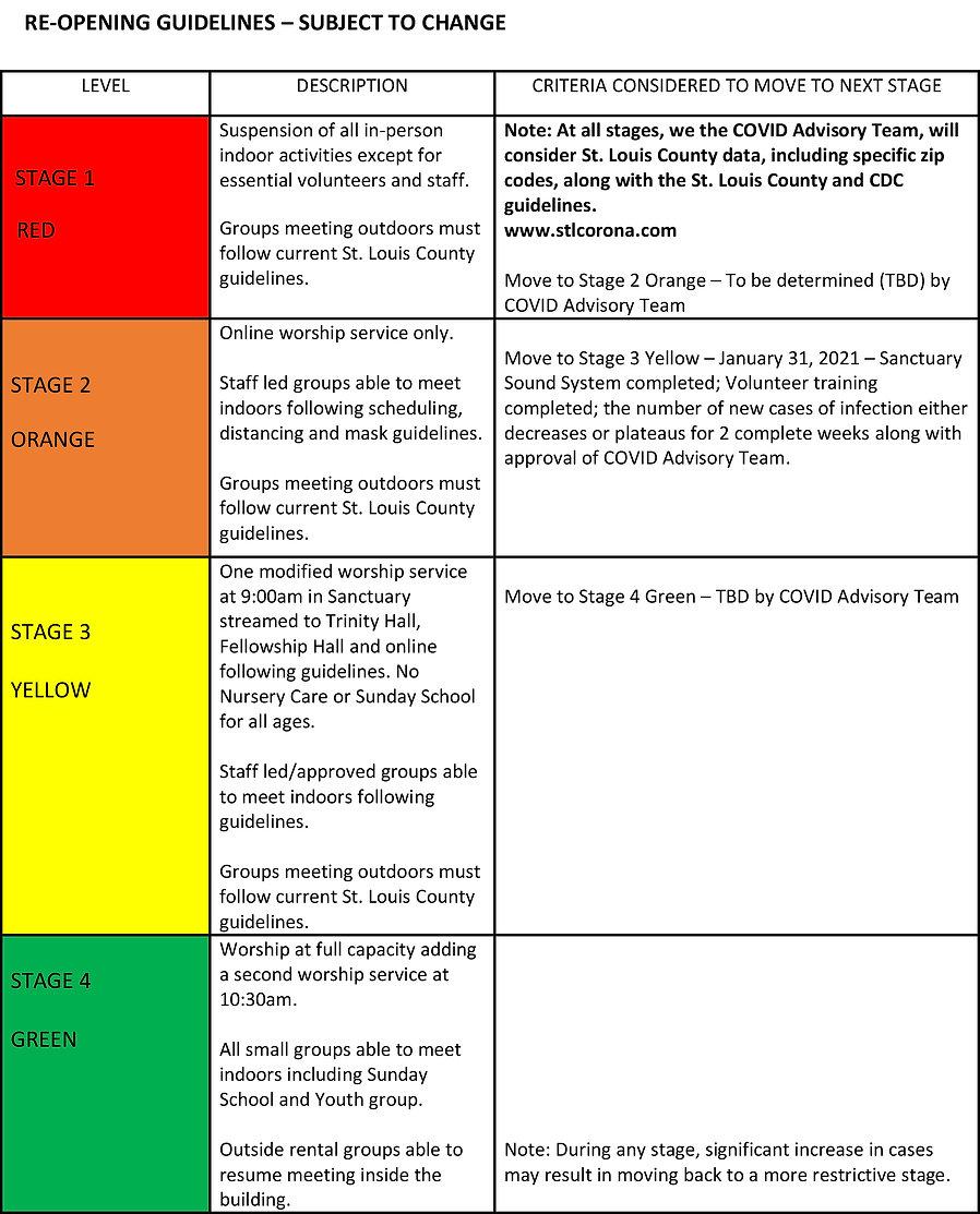 Reopen Chart-1.jpg